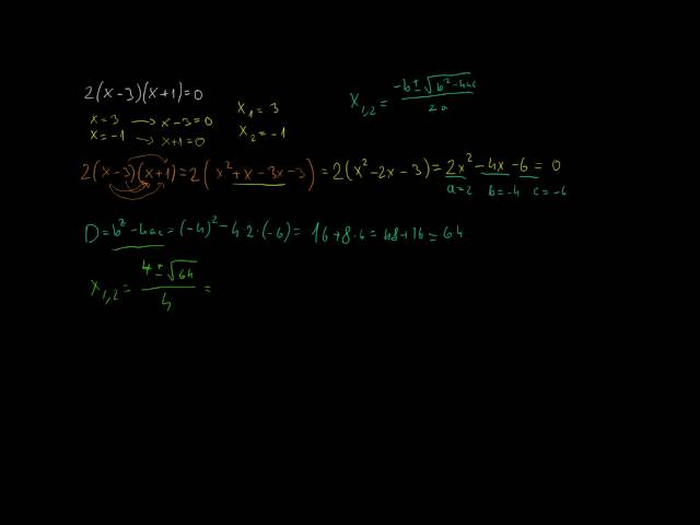 Gyöktényezős alak - gyökök és együtthatók közti összefüggések (1. rész)