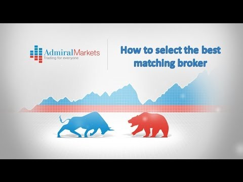 How to select the best matching broker