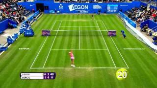 New WTA Record: Lisicki Hits 27 Aces
