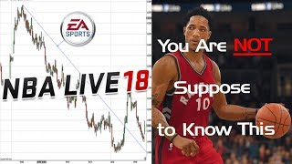 Exposing The Truth About NBA Live 18 - What The 2K Community Doesn