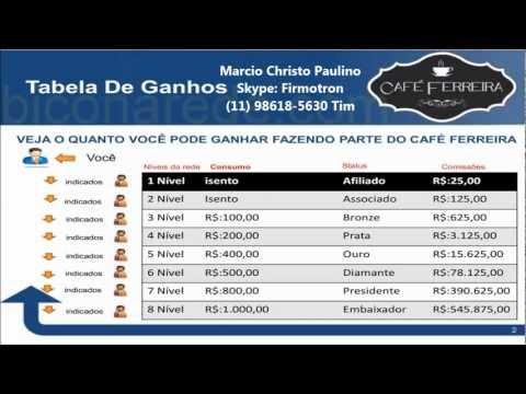 Café Ferreira R$24.000,00 Ao Mês Apresentação de Negócios