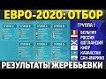Кто выйдет из групп на чемпионат Европы? Отбор на ЕВРО 2020.