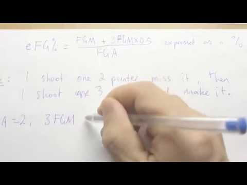 eFG% (effective field goal percentage) explained