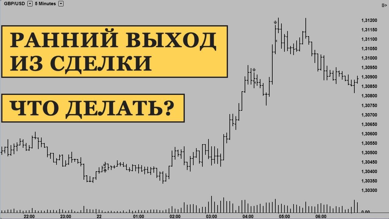 Форекс выход из сделки история успеха биткоин