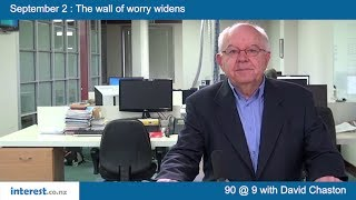 90 seconds @ 9am : The wall of worry widens