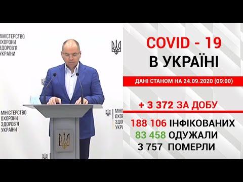 Телеканал НТА: Плюс 3 372 нові випадки коронавірусу зафіксували в Україні впродовж доби. Наживо