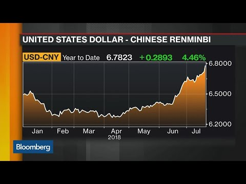 Yuan Hits One-Year Low Against Dollar as PBOC Weakens Fixing