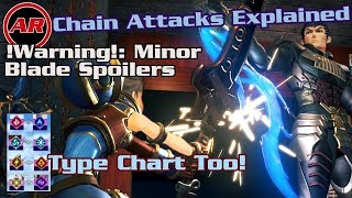 Understanding Chain Attacks, Blade Combos, And Elemental Weakness In Xenoblade Chronicles 2 | Tips