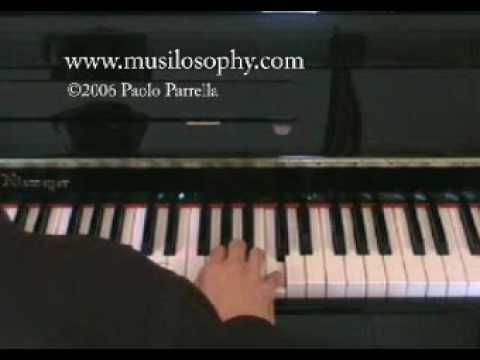 How To Improvise Music On Piano Dm7 Arpeggiate Accents Video
