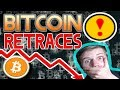 Bitcoin (BTC) Retraces... Nasdaq Entering Cryptocurrency Markets?