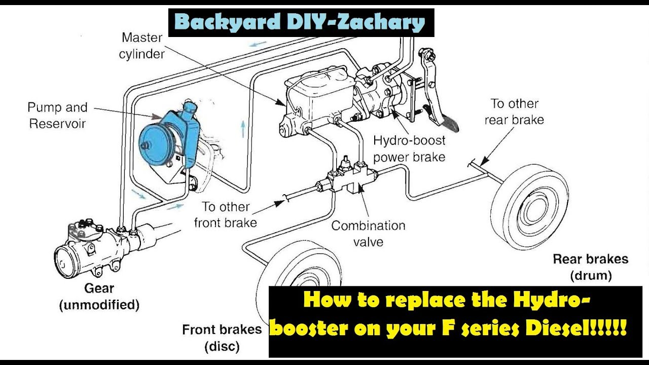 2001 F250 Hydroboost replacement (power brake)  YouTube