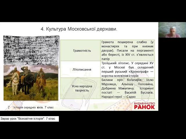 7 клас. Всесвітня історія. Утворення та розвиток Московської держави