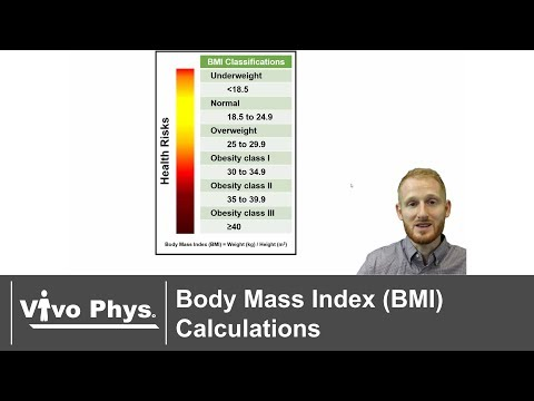 Body Mass Index (BMI) Calculations