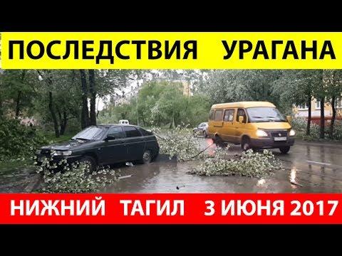 Шины, диски, шиномонтаж в Нижнем Новгороде