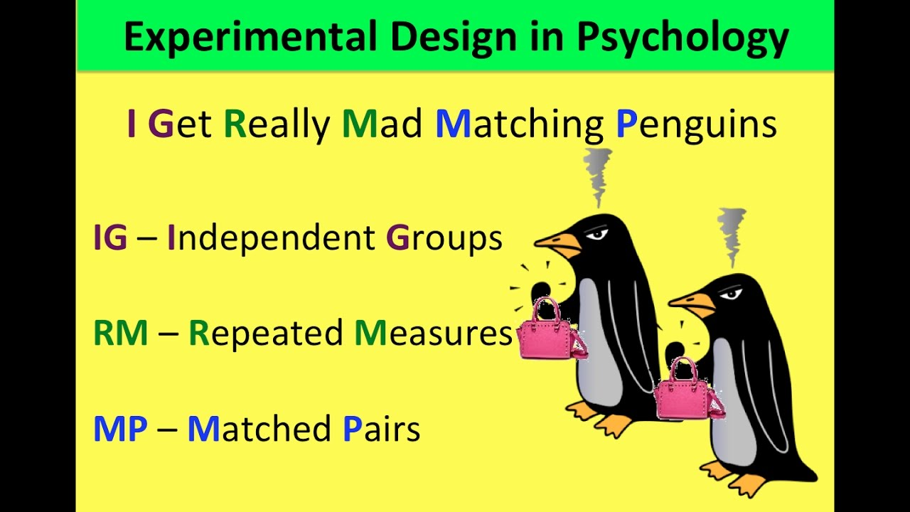 Part I. Correlational versus Experimental Studies