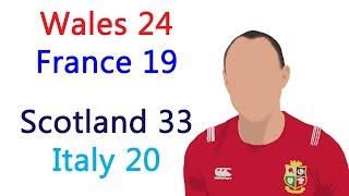 France vs Wales, Scotland vs Italy, Match Reviews Six Nations 2019