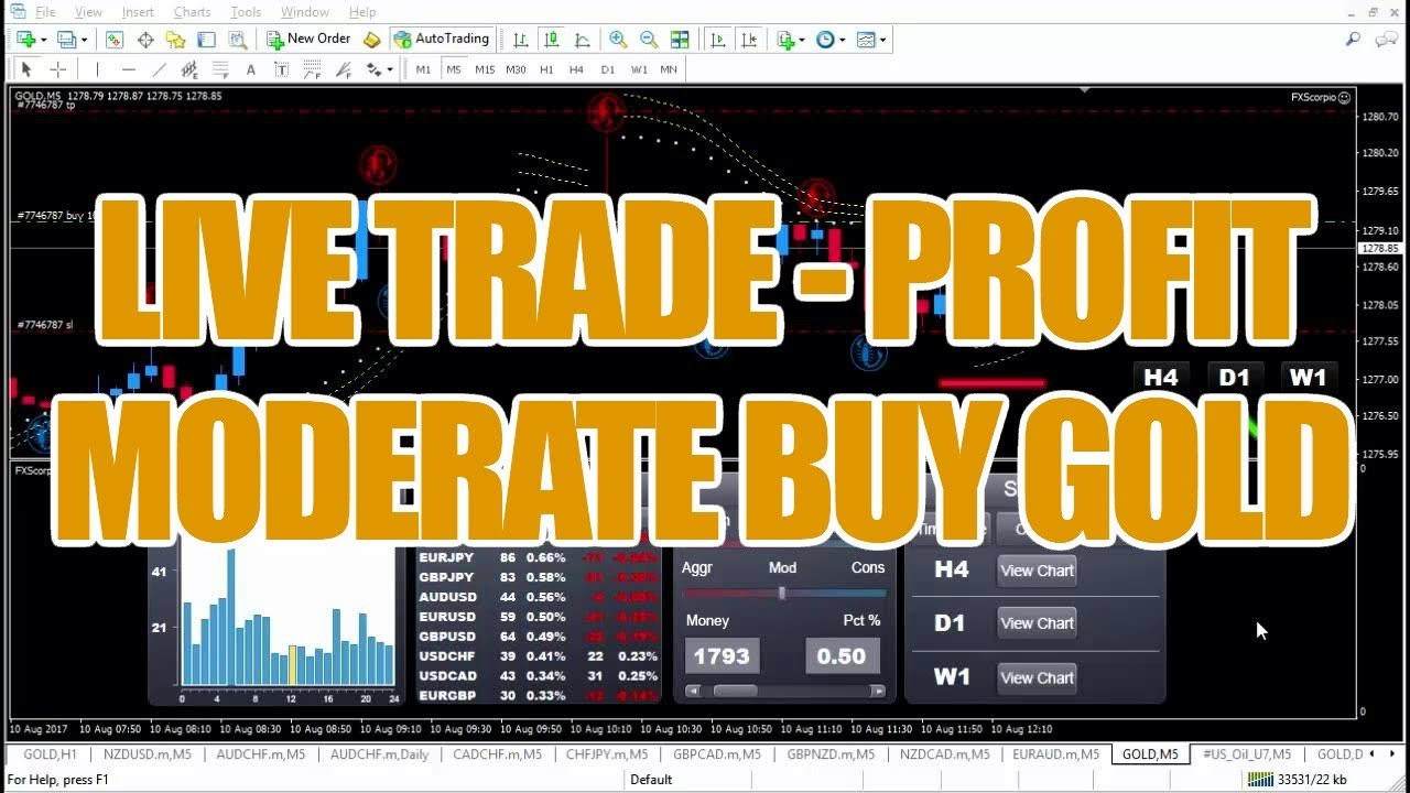 Tag : system - Page No 11 « Trading Binary Options - 1 Deal - 60 sec