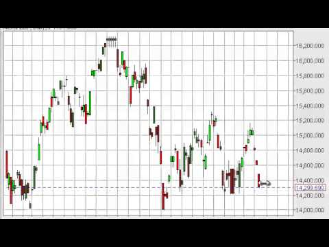 Nikkei Technical Analysis for April 10, 2014 by FXEmpire.com