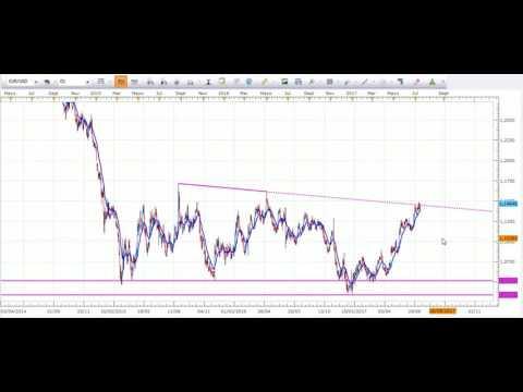 VÍDEO, expectativa semanal de los mercados.