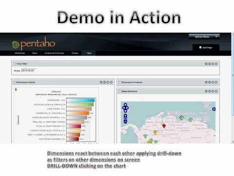 Agile Dashboard Framework