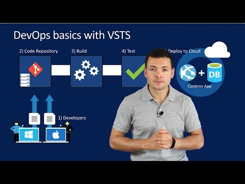 DevOps with VSTS for ASP.NET apps