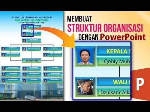 Cara Membuat Struktur Organisasi Yang Keren Dengan PowerPoint