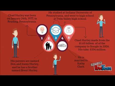 Chad Hurley - Youtube