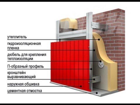 устройство стен из металлопрофиля цены официальная валюта Республики