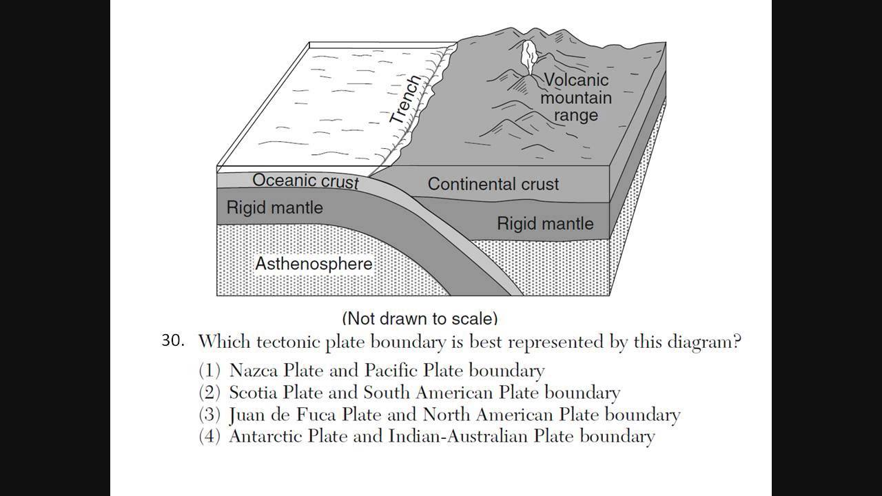 associate level materialplate tectonics worksheetanswer the View lab report - lab week 3 from glg 101 at university of phoenix plate tectonics worksheet | 1 glg/101 version 4 associate level material plate tectonics worksheet answer the lab questions for.