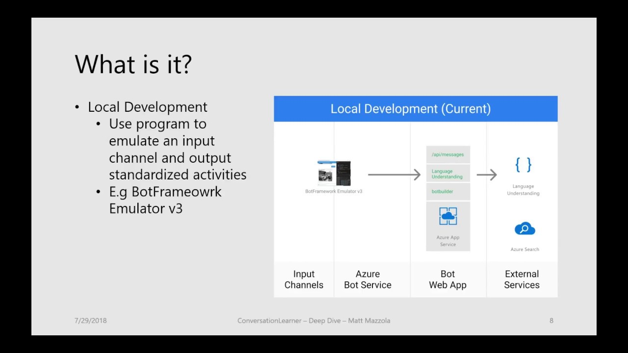Deep Dive into Microsoft Project Conversation Learner