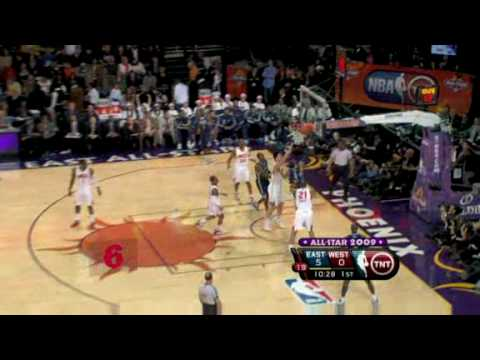 NBA All-Star Game 2009 Top 10 Plays