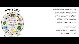 Урок иврита с Броней  разьор стихотворения שוב נתחיל מחדש     מאת : נתן יונתן