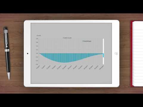 APG Videocollege Rentegevoeligheid over de curve
