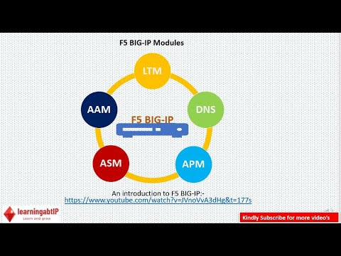 F5 BIG IP modules (LTM/ DNS/ APM/ WAF/ AAM) - YouTube