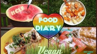 What I Ate Today - Food Diary #1 - HCLF Vegan