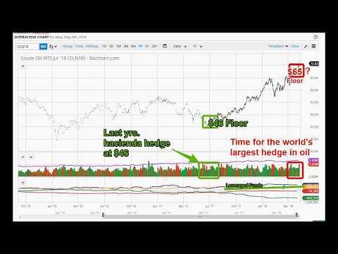 Kai Whitney of RedBridge Capital explains insider buying