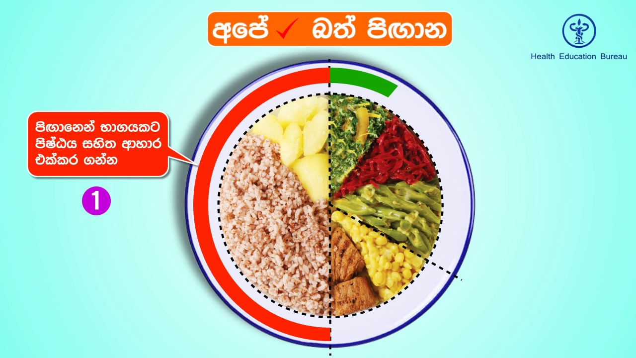 diet controlled diabetes in sri lanka