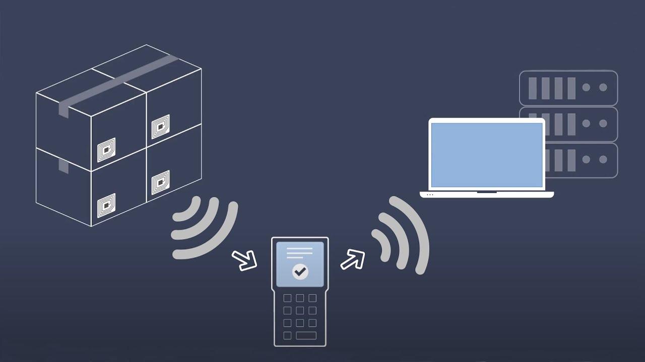 Técnología RFID: Inteligencia para su Almacén