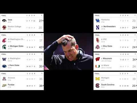 2017 Big Ten Bowl Games