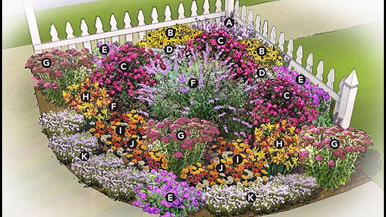 Corner Garden Design corner garden ideas - youtube