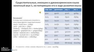 Армянский язык онлайн: множетвенное число