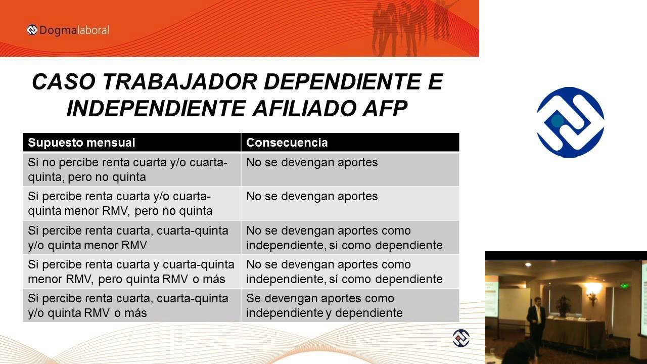 Encantador Variables Dependientes E Independientes Hoja De Trabajo ...
