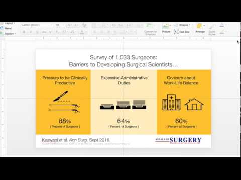 Visual Abstract — A Surgeon's Journey Through Research & Design