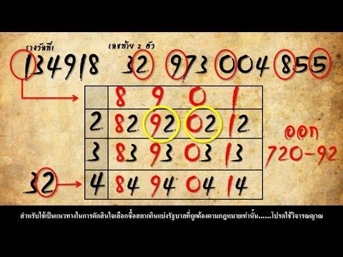 สูตรหวยเลขท้าย2ตัวตรง 16/4/59 ให้2ตัวล่างตรงๆ เข้า5 งวดติด 16 เมษายน 2559