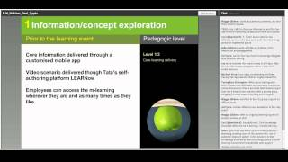 LSG Webinars: Flipped learning model for effective blended learning