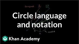Language and notation of the circle | Introduction to Euclidean geometry | Geometry | Khan Academy