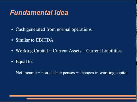 Operating Cash Flow Explained