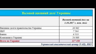 Можно ли  за счет конфискации денег олигархов погасить долги Украины