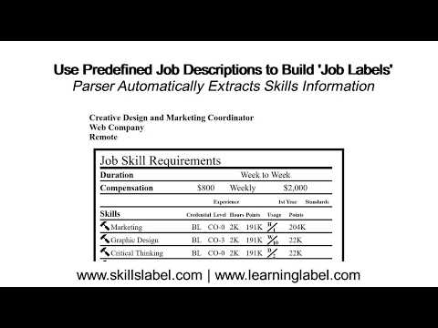 Extract Skills Information From Job Descriptions: Parser Automatically Adds Skills to a Job Label