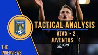 Juventus vs Ajax 1-2 | Tactical Analysis | How Ajax's Tactics Knocked Juventus Out Of Europe